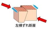 参照http://www.gsi.go.jp/bousaichiri/explanation.html