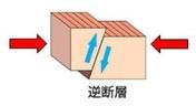 出典http://www.gsi.go.jp/bousaichiri/explanation.html