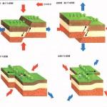 活断層とは?地震の原因をわかりやすい!?解説で説明